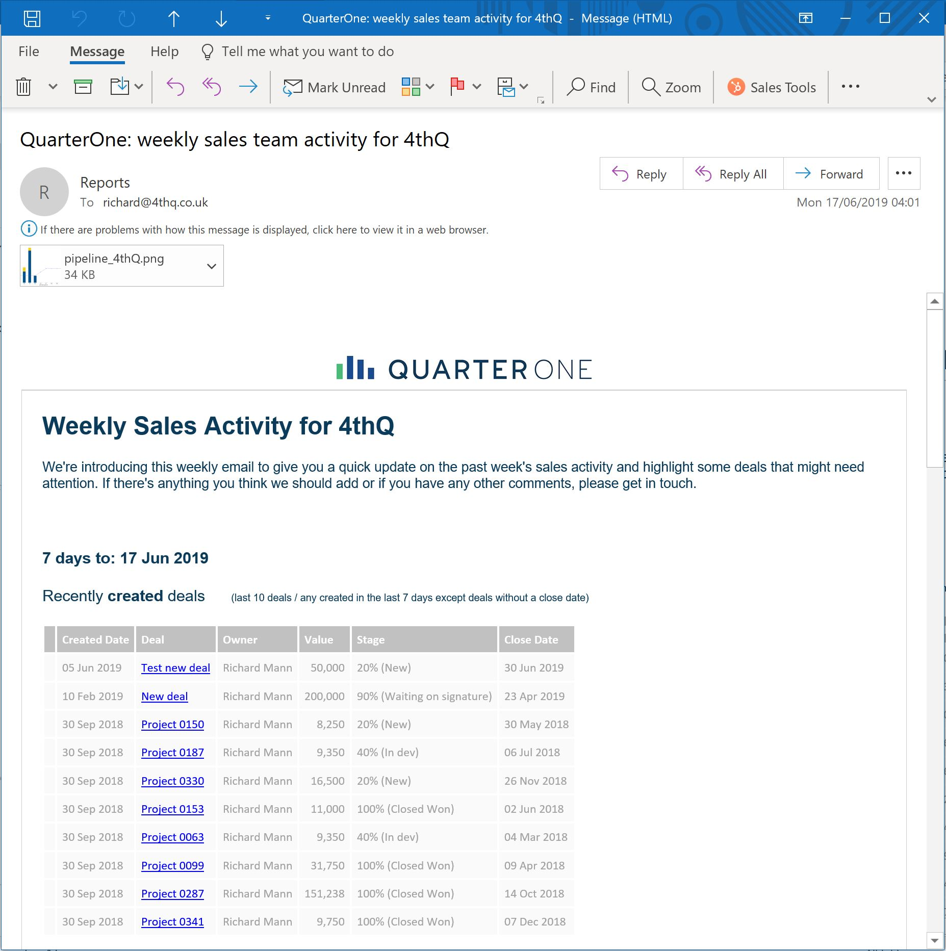 QuarterOne Weekly Sales Email